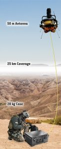HARC Tethered Drone - antenna 50m in air, soldier on ground with 28kg case